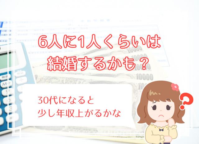 年収400万円男性と結婚する確率