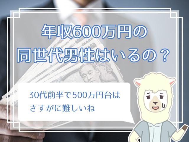 年収600万円の同世代男性